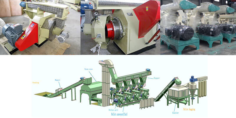 a picture of different Gemco pellet machine and pellet plant design