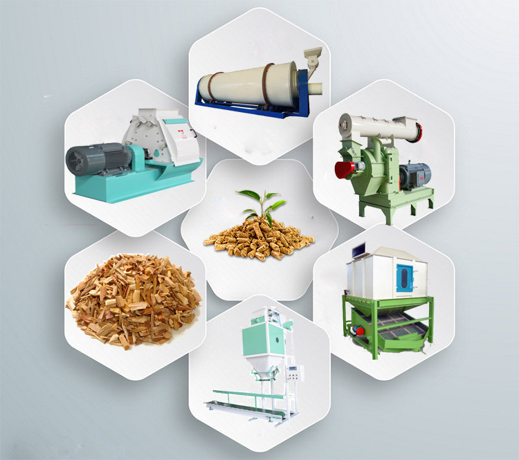 the necessary equipment for pellet plant