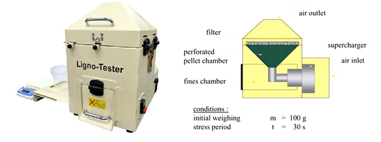 a picture of ligno- tester for wood pellet mechanical durability test